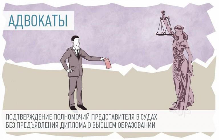 достаточном Обязан ли при рассмотрении административного материалы быть адвокат если вернусь